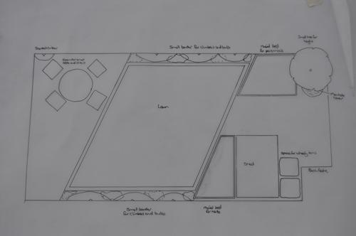 Conceptplangrant